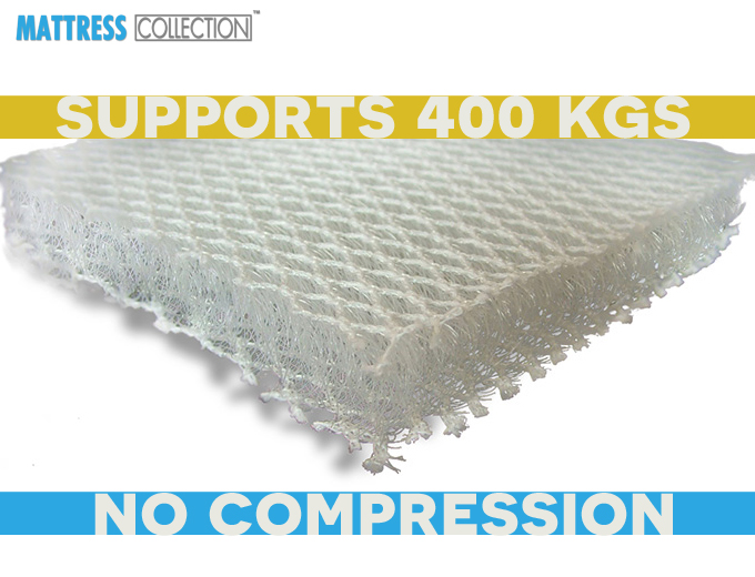 Airflow Fabric Mattress Collection